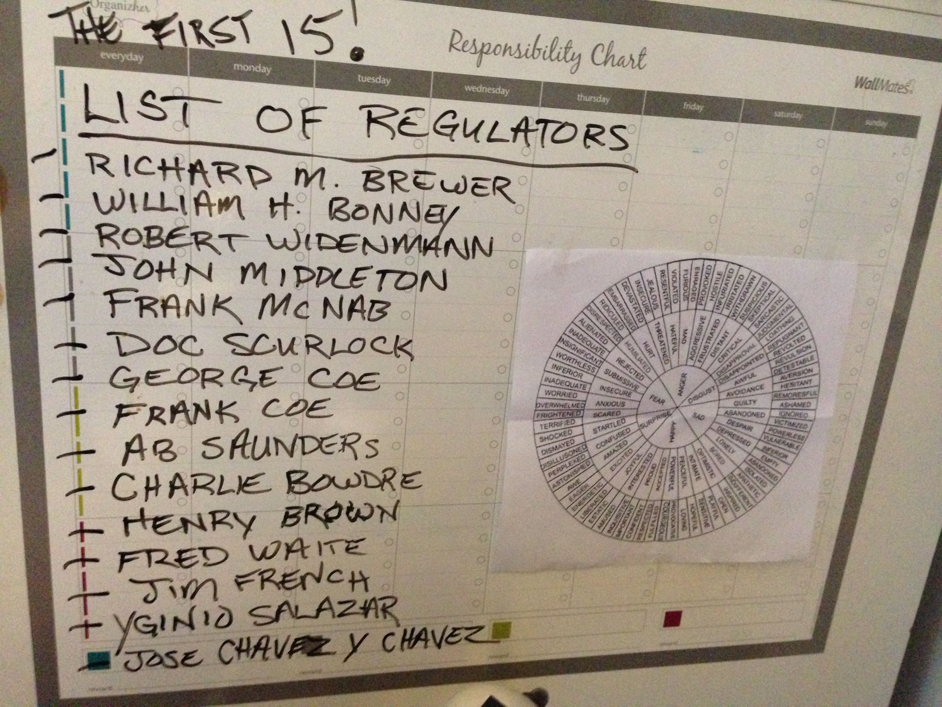 "1 thought on ""Gunfighter List"""